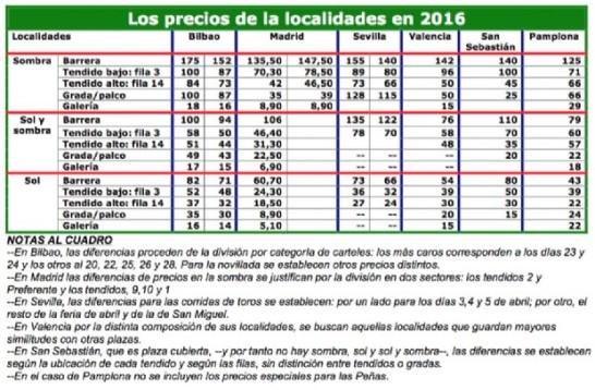 6309_precios_segun_las_plazas